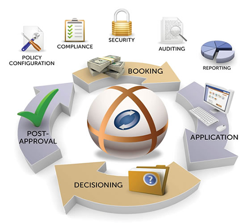 Ess Solutions Llc Is A Premier Service Provider Of